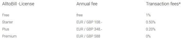 European payment getaways: AlltoBill