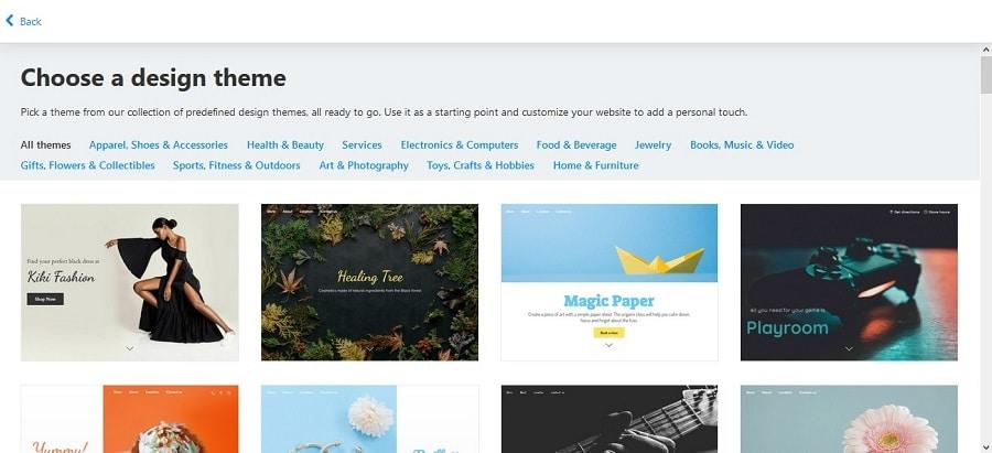 Ecwid review | www.mynetfreedom.com